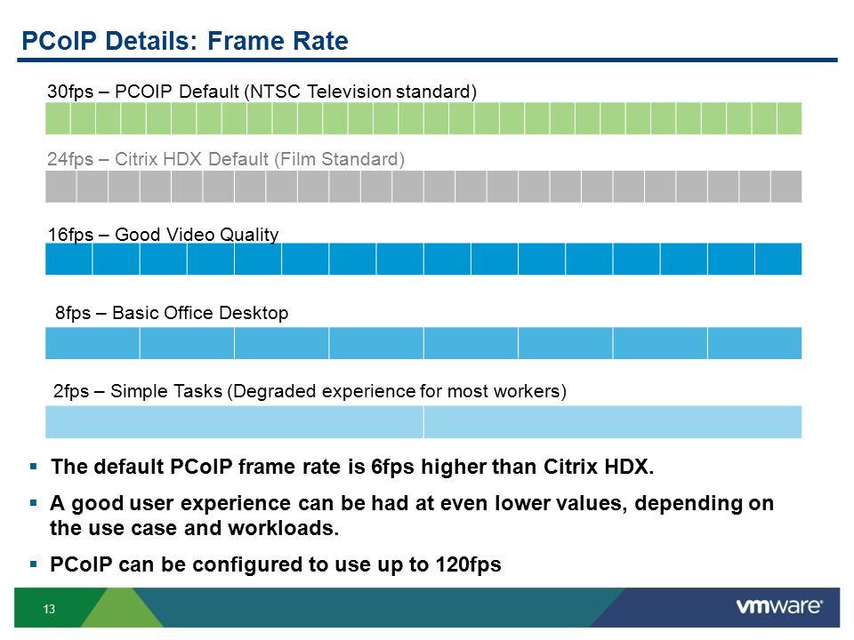 13 PCoIP Details: Frame Rate 30fps – PCOIP Default (NTSC Television standard) 24fps – Citrix HDX Default (Film Standard) 16fps – Good Video Quality 8fps – Basic Office Desktop 2fps – Simple Tasks (Degraded experience for most workers)  The default PCoIP frame rate is 6fps higher than Citrix HDX.