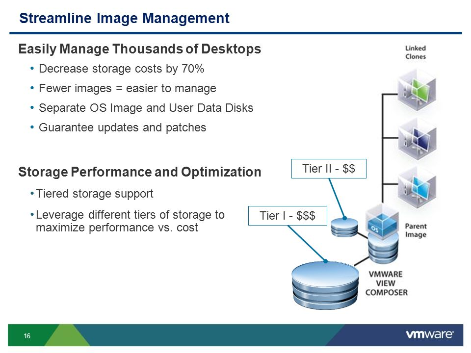 16 Streamline Image Management Easily Manage Thousands of Desktops Decrease storage costs by 70% Fewer images = easier to manage Separate OS Image and User Data Disks Guarantee updates and patches Storage Performance and Optimization Tiered storage support Leverage different tiers of storage to maximize performance vs.