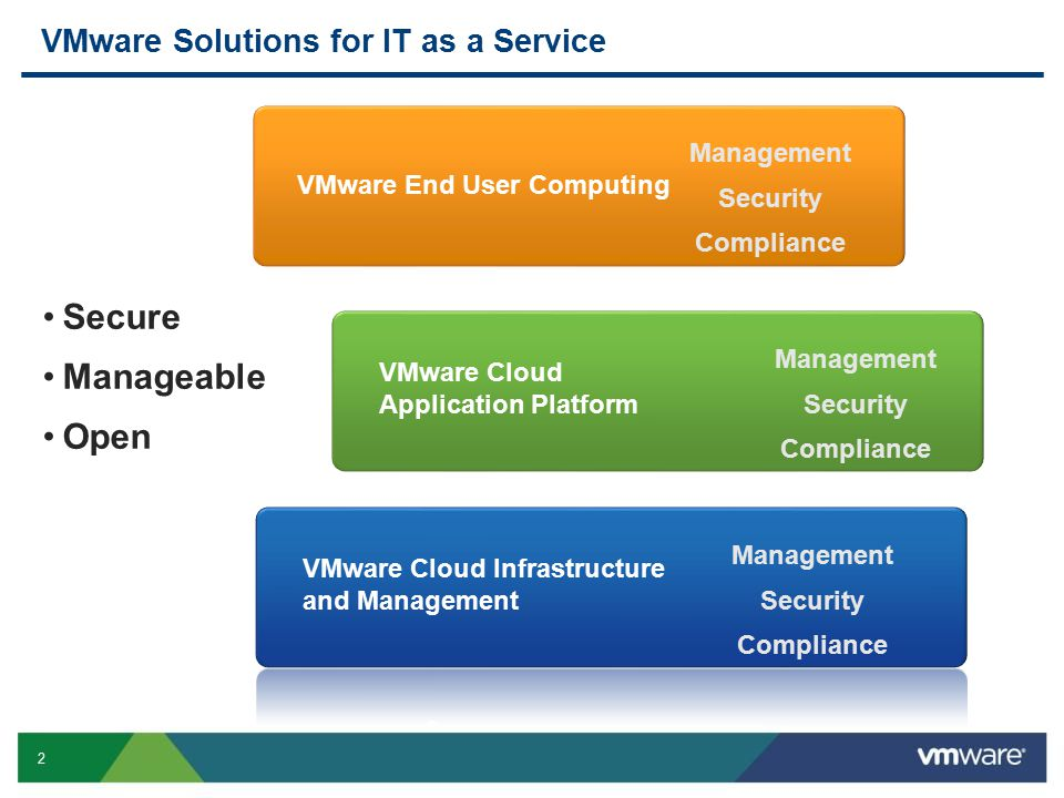 2 VMware Cloud Application Platform VMware End User Computing Secure Manageable Open Management Security Compliance Management Security Compliance Management Security Compliance VMware Solutions for IT as a Service