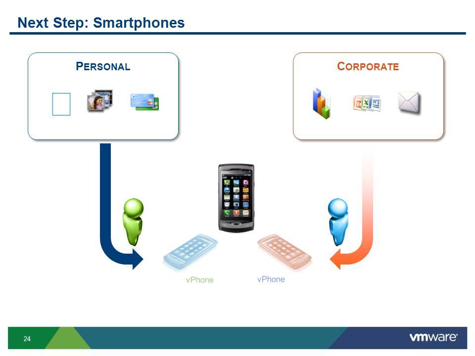24 Next Step: Smartphones C ORPORATE vPhone P ERSONAL ♬ vPhone