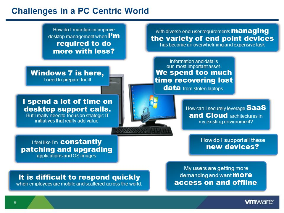 5 Challenges in a PC Centric World How do I maintain or improve desktop management when I'm required to do more with less.