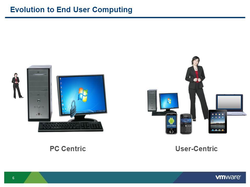 6 Evolution to End User Computing PC CentricUser-Centric
