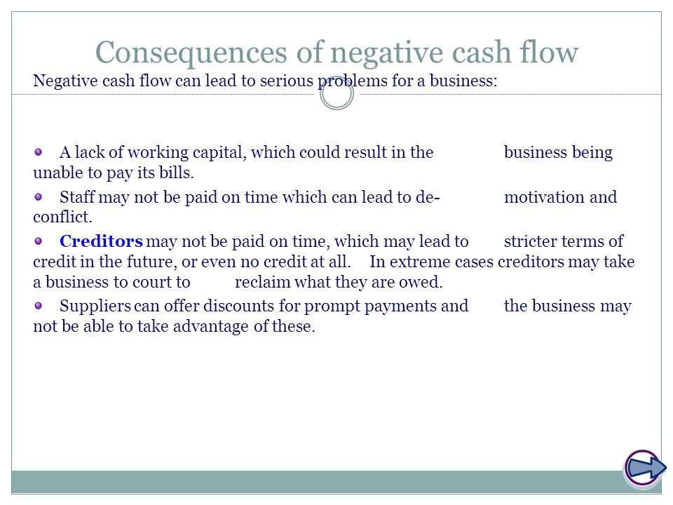 Consequences of negative cash flow Negative cash flow can lead to serious problems for a business: A lack of working capital, which could result in the business being unable to pay its bills.