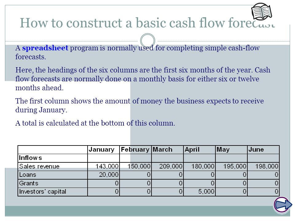 How to construct a basic cash flow forecast A spreadsheet program is normally used for completing simple cash-flow forecasts.