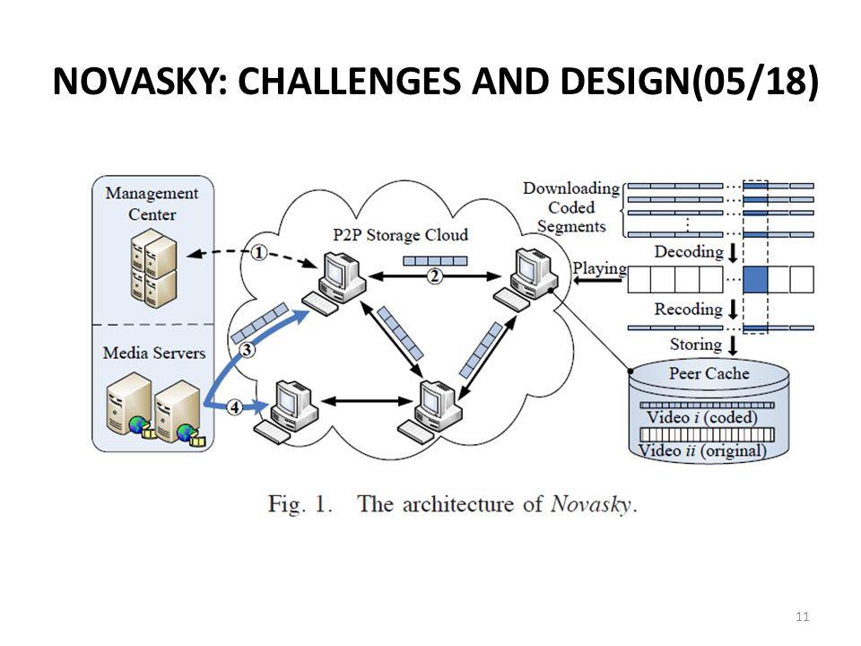 NOVASKY: CHALLENGES AND DESIGN(05/18) 11