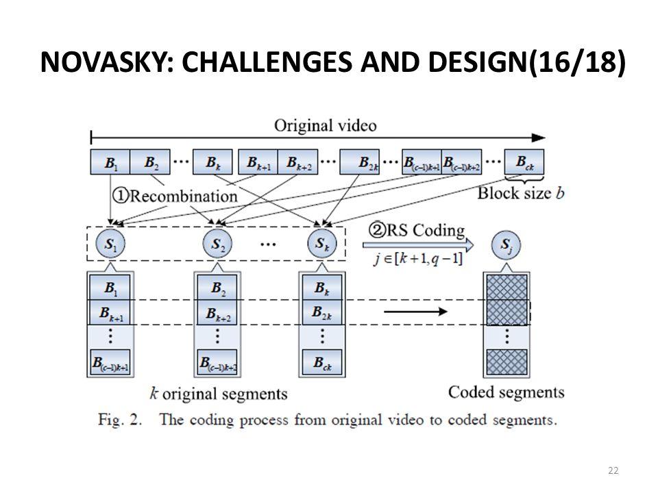 NOVASKY: CHALLENGES AND DESIGN(16/18) 22