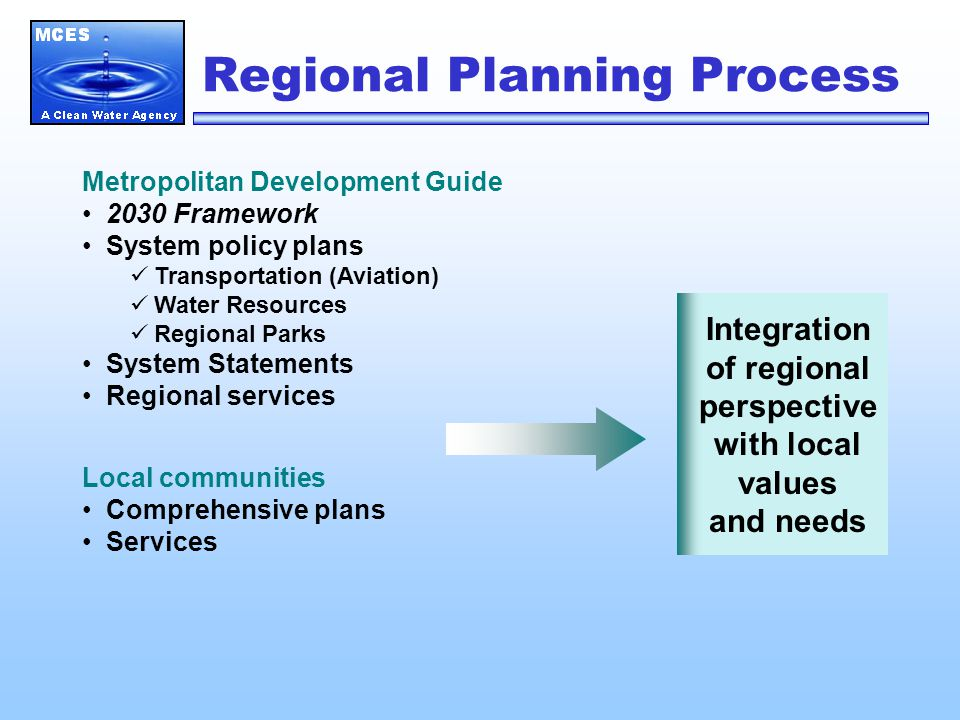 Regional Planning Process Metropolitan Development Guide 2030 Framework System policy plans Transportation (Aviation) Water Resources Regional Parks System Statements Regional services Local communities Comprehensive plans Services Integration of regional perspective with local values and needs