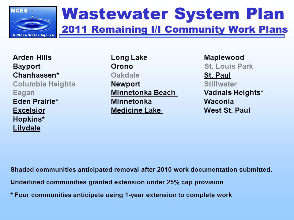 Wastewater System Plan 2011 Remaining I/I Community Work Plans Arden Hills Long Lake Maplewood Bayport Orono St.