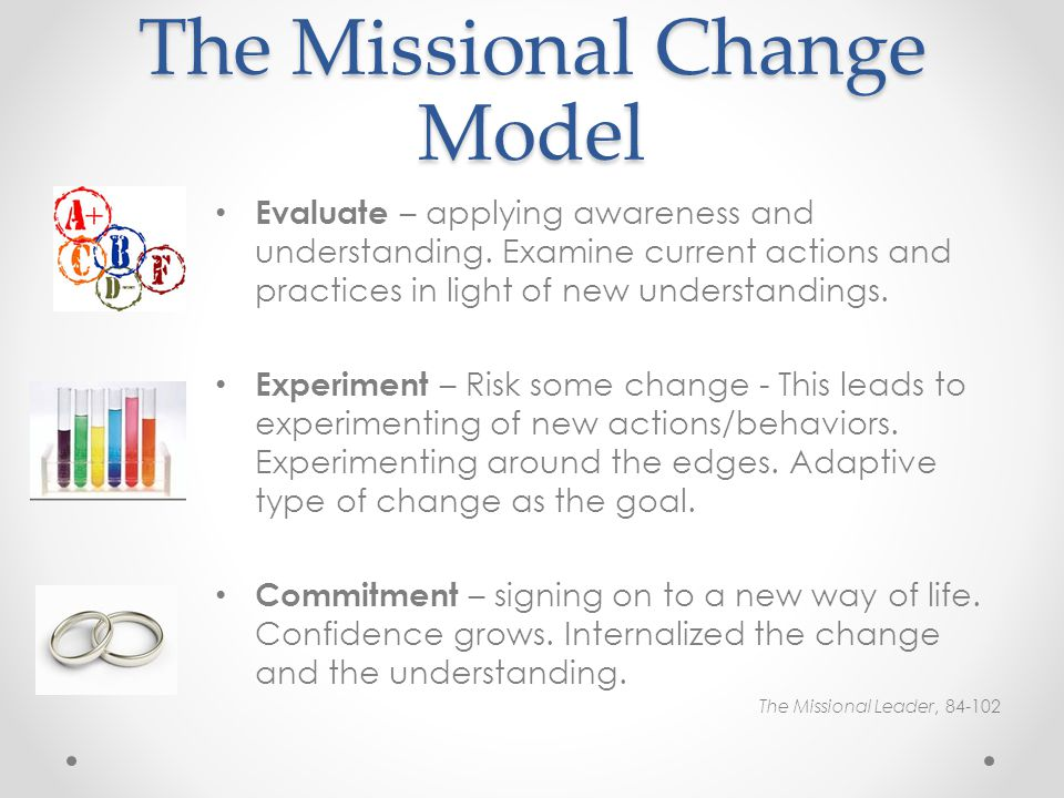 The Missional Change Model Evaluate – applying awareness and understanding.