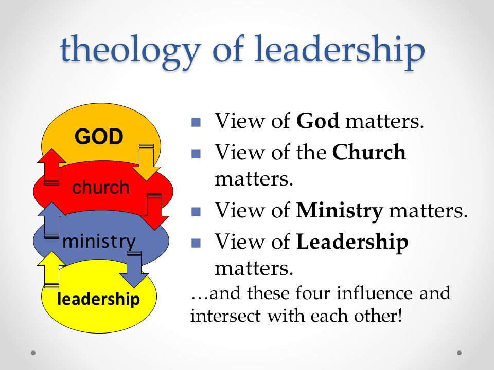 theology of leadership GOD church leadership ministry View of God matters.