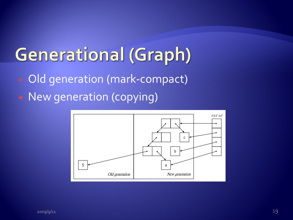  Old generation (mark-compact)  New generation (copying) 19 2009/9/11