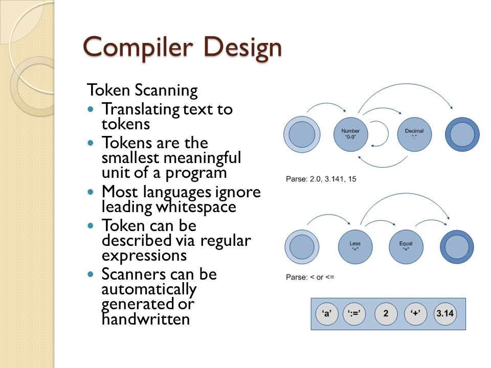 Compiler Design Token Scanning Translating text to tokens Tokens are the smallest meaningful unit of a program Most languages ignore leading whitespace Token can be described via regular expressions Scanners can be automatically generated or handwritten