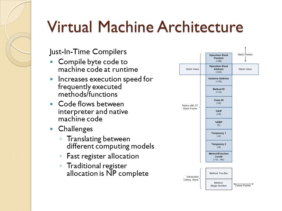 Virtual Machine Architecture Just-In-Time Compilers Compile byte code to machine code at runtime Increases execution speed for frequently executed methods/functions Code flows between interpreter and native machine code Challenges ◦ Translating between different computing models ◦ Fast register allocation ◦ Traditional register allocation is NP complete
