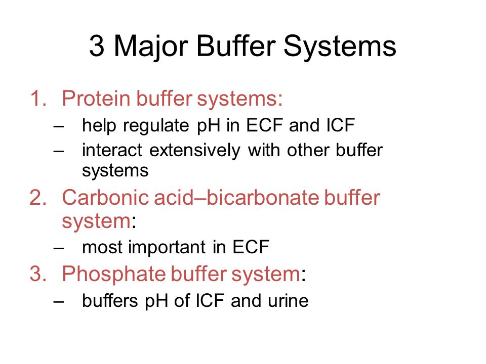 3 Major Buffer Systems 1.Protein buffer systems: –help regulate pH in ECF and ICF –interact extensively with other buffer systems 2.Carbonic acid–bicarbonate buffer system: –most important in ECF 3.Phosphate buffer system: –buffers pH of ICF and urine
