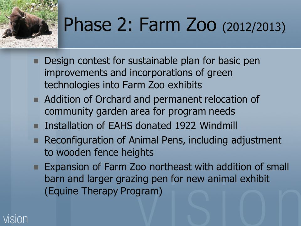 Phase 2: Farm Zoo (2012/2013) Design contest for sustainable plan for basic pen improvements and incorporations of green technologies into Farm Zoo ex