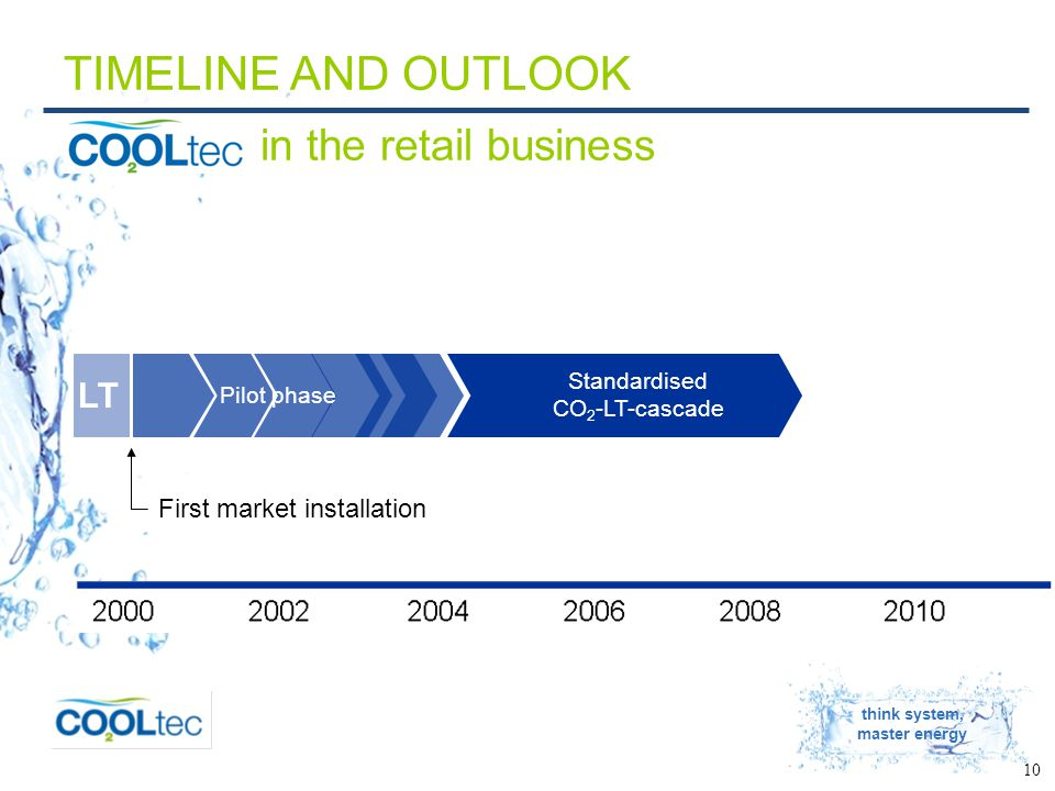 think system, master energy 10 TIMELINE AND OUTLOOK in the retail business LT Pilot phase Standardised CO 2 -LT-cascade First market installation