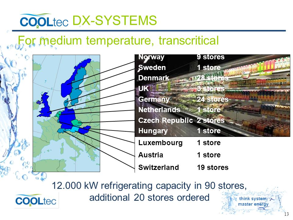 think system, master energy 13 DX-SYSTEMS For medium temperature, transcritical 12.000 kW refrigerating capacity in 90 stores, additional 20 stores ordered Norway 9 stores Sweden1 store Denmark28 stores UK3 stores Germany24 stores Netherlands1 store Czech Republic2 stores Hungary1 store Luxembourg1 store Austria1 store Switzerland19 stores