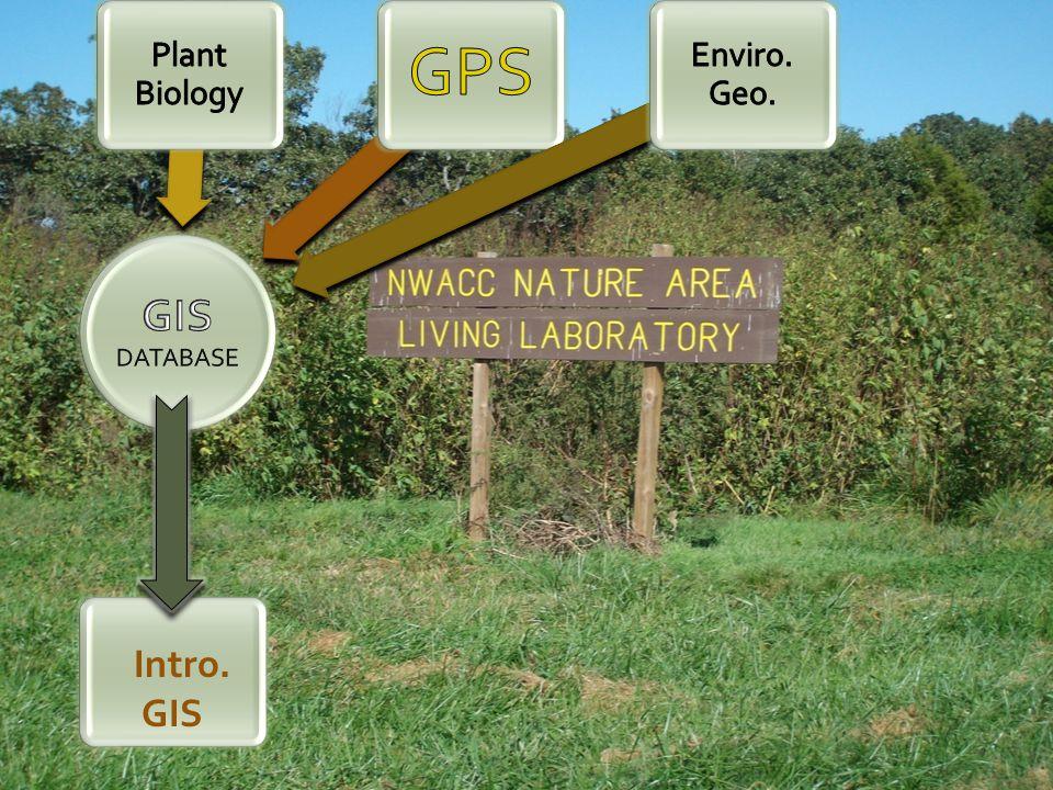 Intro. GIS