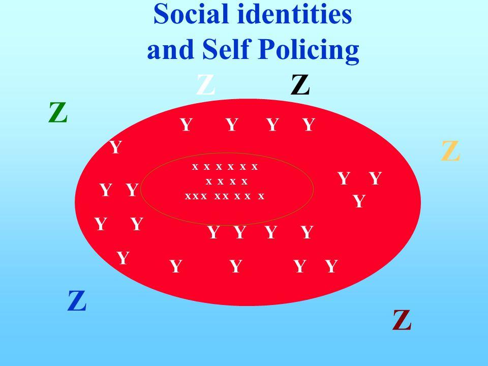 X X X X X X X Y Y Y Y Y Y Y Y Y Y Y Y Y Social identities and Self Policing Z Z Z Z Z Z