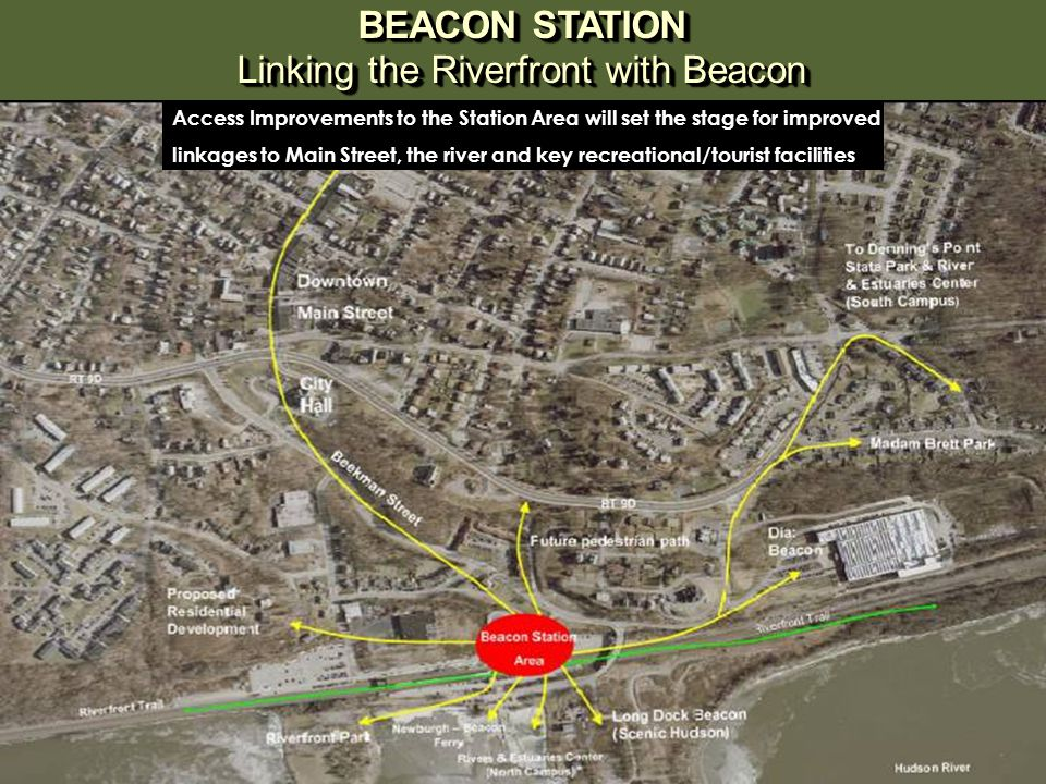 Access Improvements to the Station Area will set the stage for improved linkages to Main Street, the river and key recreational/tourist facilities BEACON STATION Linking the Riverfront with Beacon BEACON STATION Linking the Riverfront with Beacon