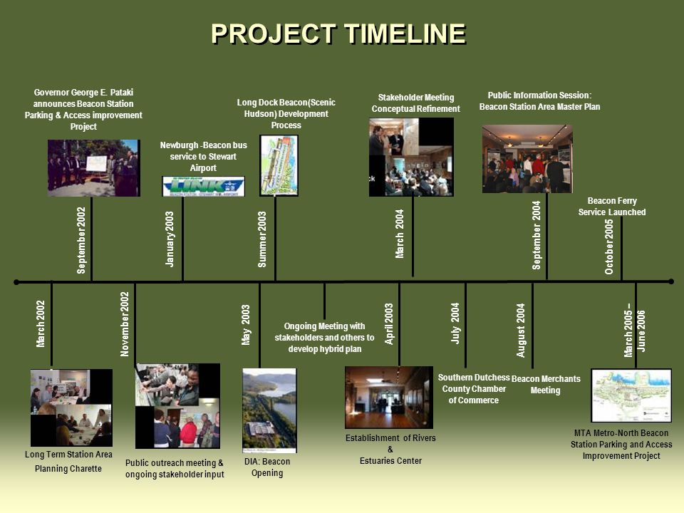 PROJECT TIMELINE Governor George E.