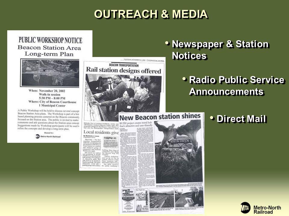 OUTREACH & MEDIA OUTREACH & MEDIA Newspaper & Station Notices Newspaper & Station Notices Radio Public Service Announcements Radio Public Service Anno