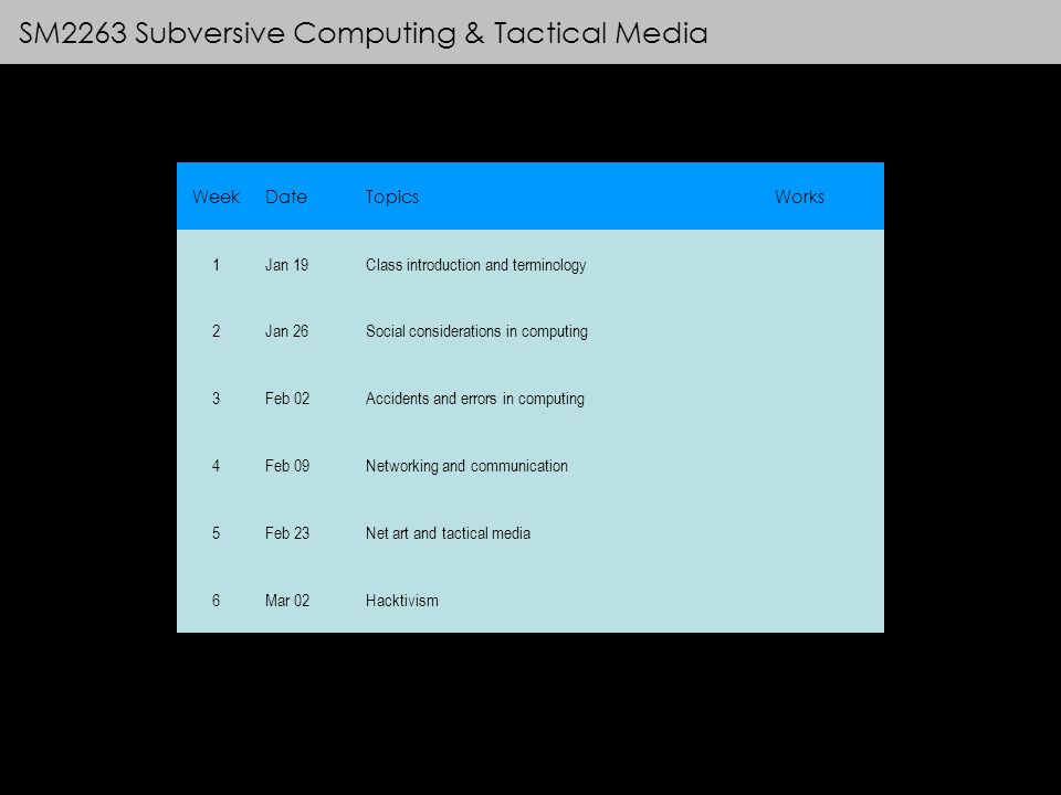 SM2263 Subversive Computing & Tactical Media WeekDateTopicsWorks 1Jan 19Class introduction and terminology 2Jan 26Social considerations in computing 3Feb 02Accidents and errors in computing 4Feb 09Networking and communication 5Feb 23Net art and tactical media 6Mar 02Hacktivism