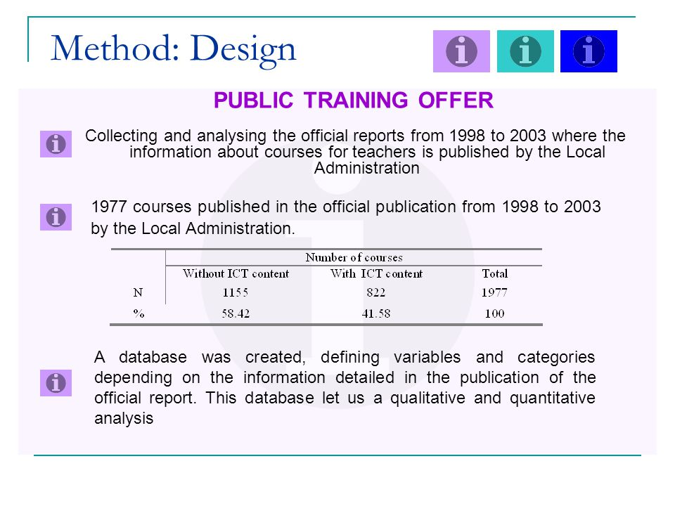 Method: Design Collecting and analysing the official reports from 1998 to 2003 where the information about courses for teachers is published by the Local Administration 1977 courses published in the official publication from 1998 to 2003 by the Local Administration.