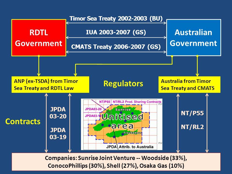 RDTL Government Australian Government Timor Sea Treaty 2002-2003 (BU) IUA 2003-2007 (GS) CMATS Treaty 2006-2007 (GS) ANP (ex-TSDA) from Timor Sea Treaty and RDTL Law Australia from Timor Sea Treaty and CMATS Companies: Sunrise Joint Venture -- Woodside (33%), ConocoPhillips (30%), Shell (27%), Osaka Gas (10%) Regulators Contracts JPDA 03-20 JPDA 03-19 NT/P55NT/RL2