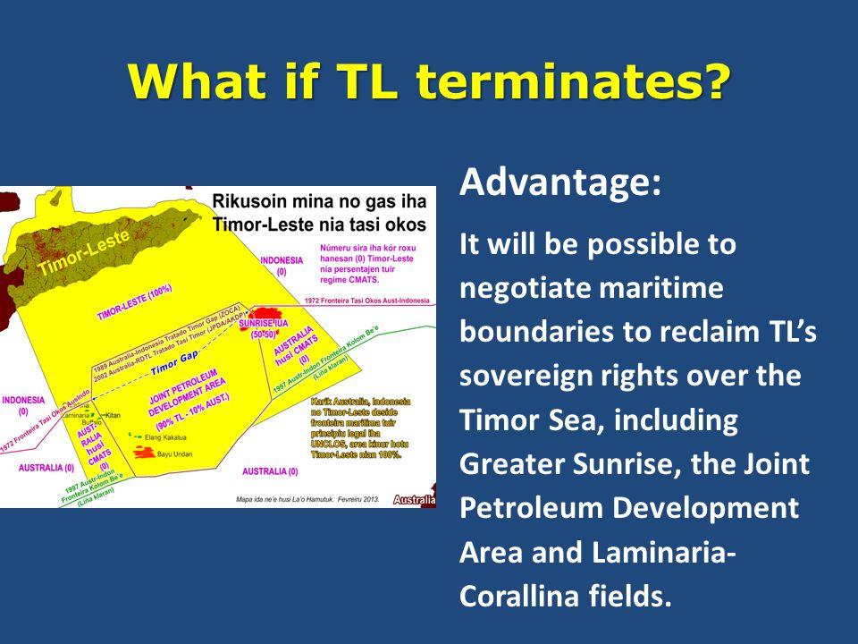 What if TL terminates.