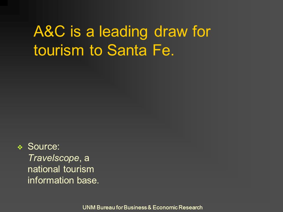 UNM Bureau for Business & Economic Research A&C is a leading draw for tourism to Santa Fe.  Source: Travelscope, a national tourism information base.