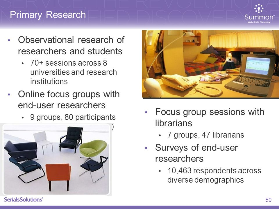 Primary Research Observational research of researchers and students 70+ sessions across 8 universities and research institutions Online focus groups with end-user researchers 9 groups, 80 participants (multiple demographics) Focus group sessions with librarians 7 groups, 47 librarians Surveys of end-user researchers 10,463 respondents across diverse demographics 50