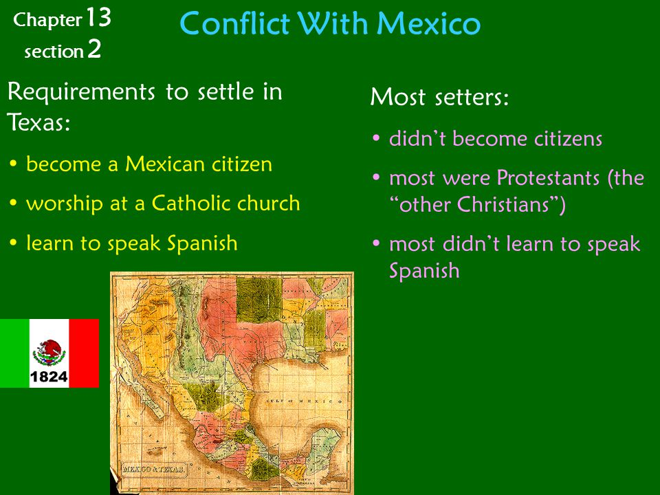 Conflict With Mexico Requirements to settle in Texas: become a Mexican citizen worship at a Catholic church learn to speak Spanish Most setters: didn't become citizens most were Protestants (the other Christians ) most didn't learn to speak Spanish Chapter 13 section 2