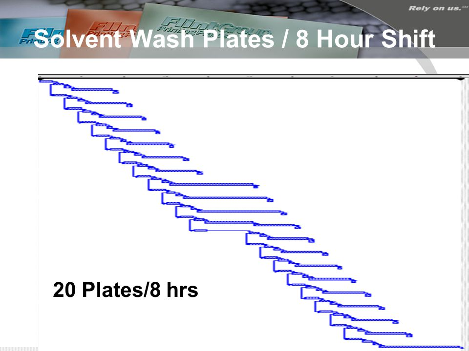 16 Solvent Wash Plates / 8 Hour Shift 20 Plates/8 hrs