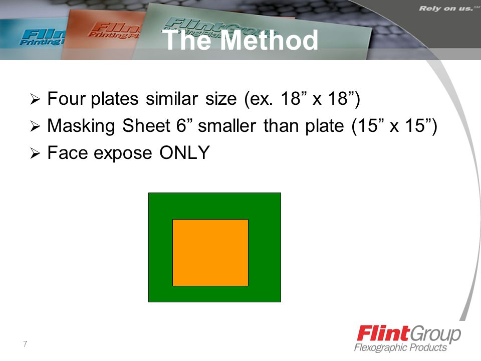 7 The Method  Four plates similar size (ex.