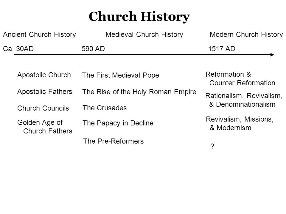 The Medieval Period Medius - middle Aevium - age 450/500 1500 *Death of Augustine *Council of Chalcedon – the doctrine of Christ *Fall of Rome (476) *Leo the Great (440-461) – authoritative Pope *Gregory the Great – missionary Pope *The invention of the printing press 1452 (information) *The rise of Nationalism in 15 th & 16 th Century (security) *The discovery of the Americas in 1492 (economic expansion) *The work of Martin Luther in 1517 (spiritual revival) 1000 Years
