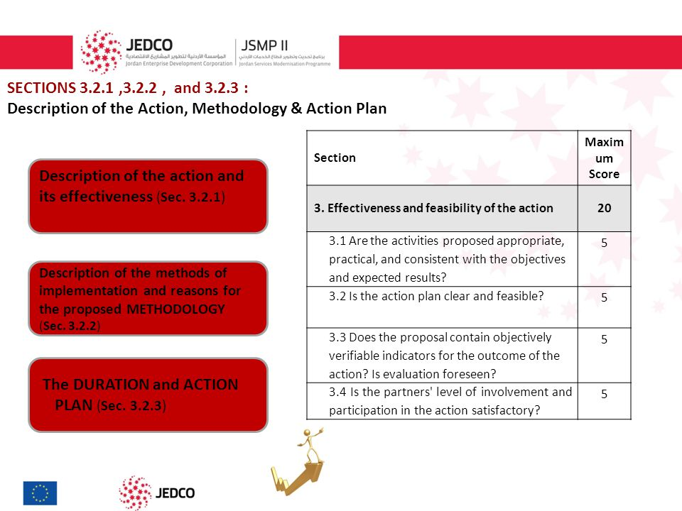 SECTIONS 3.2.1,3.2.2, and 3.2.3 : Description of the Action, Methodology & Action Plan Section Maxim um Score 3.