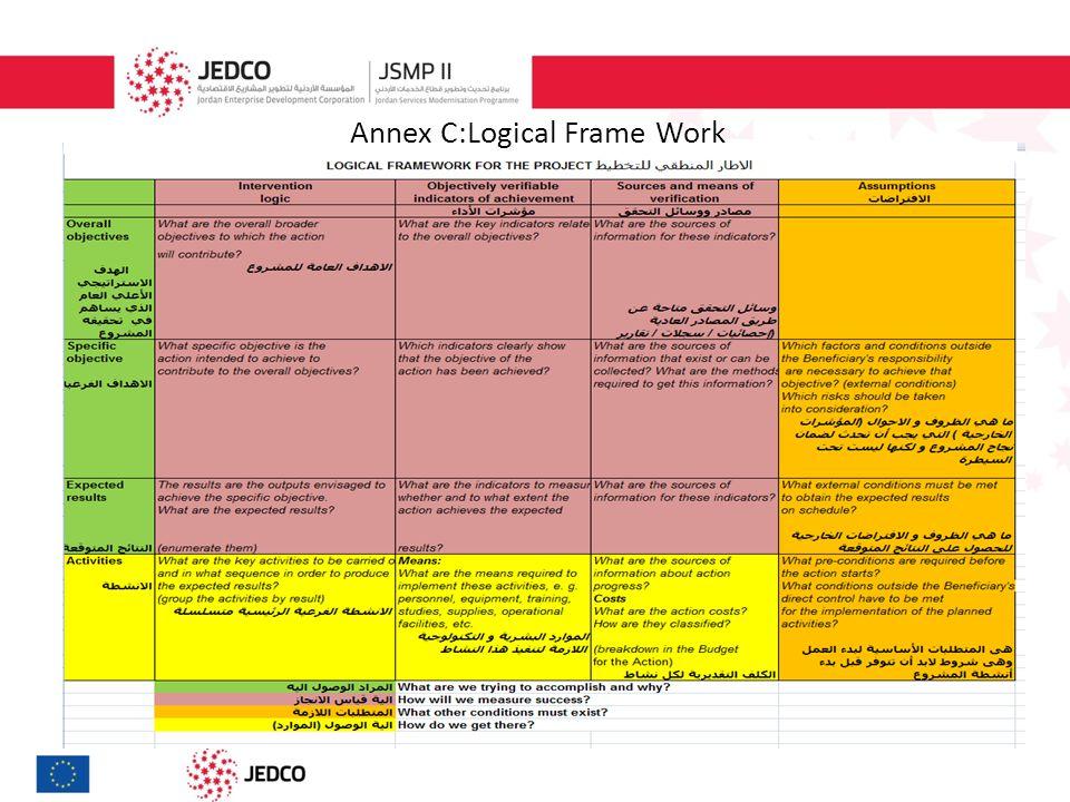 Annex C:Logical Frame Work