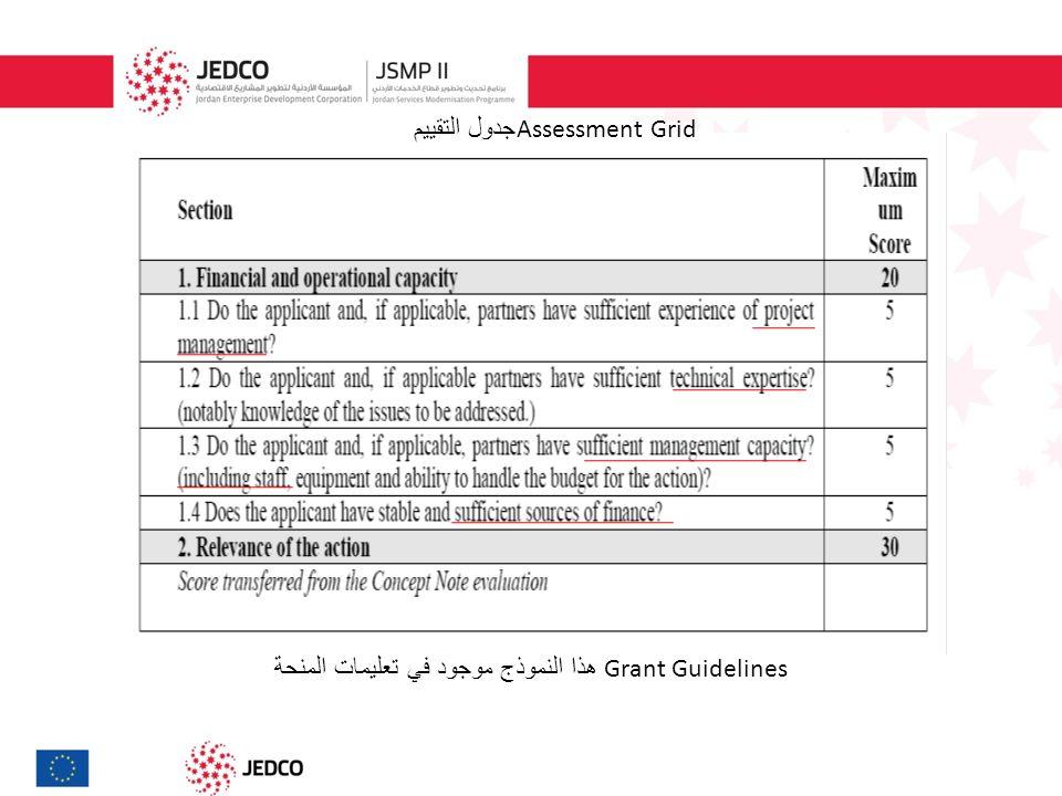 هذا النموذج موجود في تعليمات المنحة Grant Guidelines جدول التقييم Assessment Grid