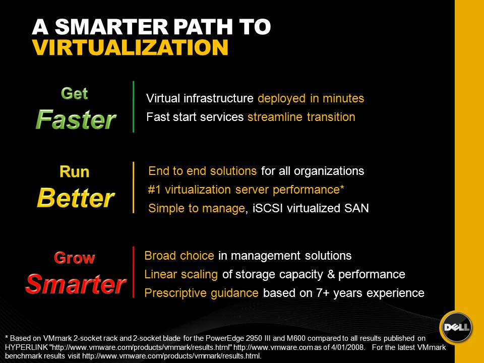 A SMARTER PATH TO VIRTUALIZATION End to end solutions for all organizations #1 virtualization server performance* Simple to manage, iSCSI virtualized SAN Virtual infrastructure deployed in minutes Fast start services streamline transition Broad choice in management solutions Linear scaling of storage capacity & performance Prescriptive guidance based on 7+ years experience * Based on VMmark 2-socket rack and 2-socket blade for the PowerEdge 2950 III and M600 compared to all results published on HYPERLINK http://www.vmware.com/products/vmmark/results.html http://www.vmware.com as of 4/01/2008.