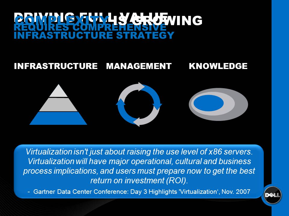 DRIVING FULL VALUE REQUIRES COMPREHENSIVE INFRASTRUCTURE STRATEGY MANAGEMENTKNOWLEDGEINFRASTRUCTURE Which Servers are best for Virtualization.