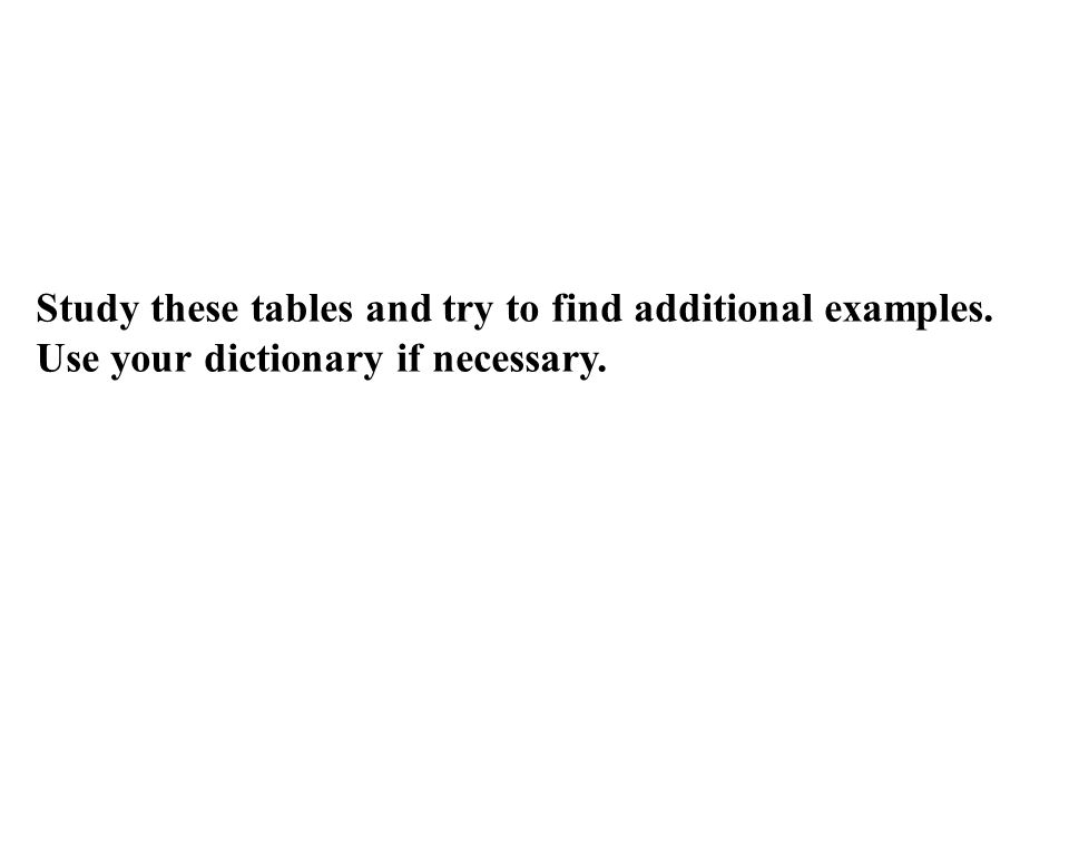 9 Study these tables and try to find additional examples. Use your dictionary if necessary.