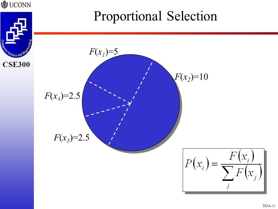 CSE298 CSE300 DGA-11 CSE300 Proportional Selection F(x 1 )=5 F(x 3 )=2.5 F(x 2 )=10 F(x 4 )=2.5