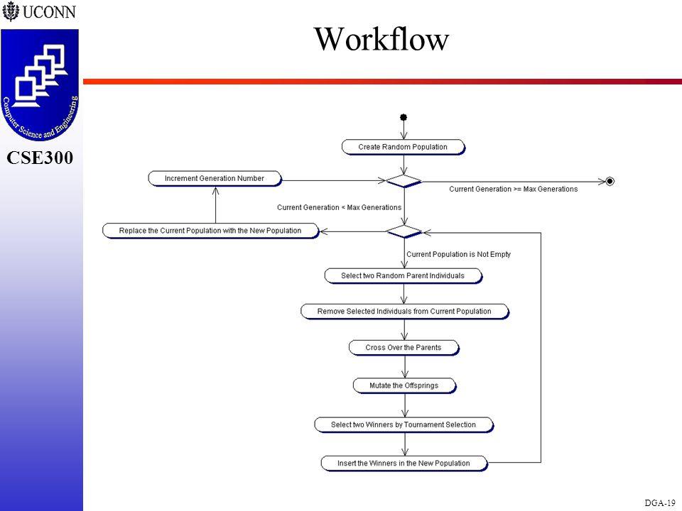 CSE298 CSE300 DGA-19 CSE300 Workflow