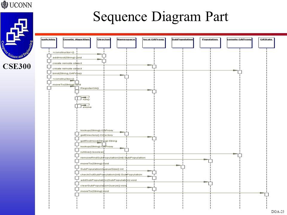 CSE298 CSE300 DGA-23 CSE300 Sequence Diagram Part