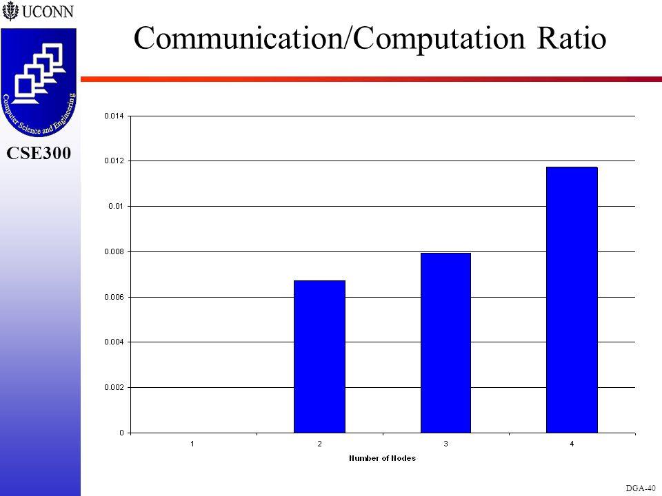 CSE298 CSE300 DGA-40 CSE300 Communication/Computation Ratio