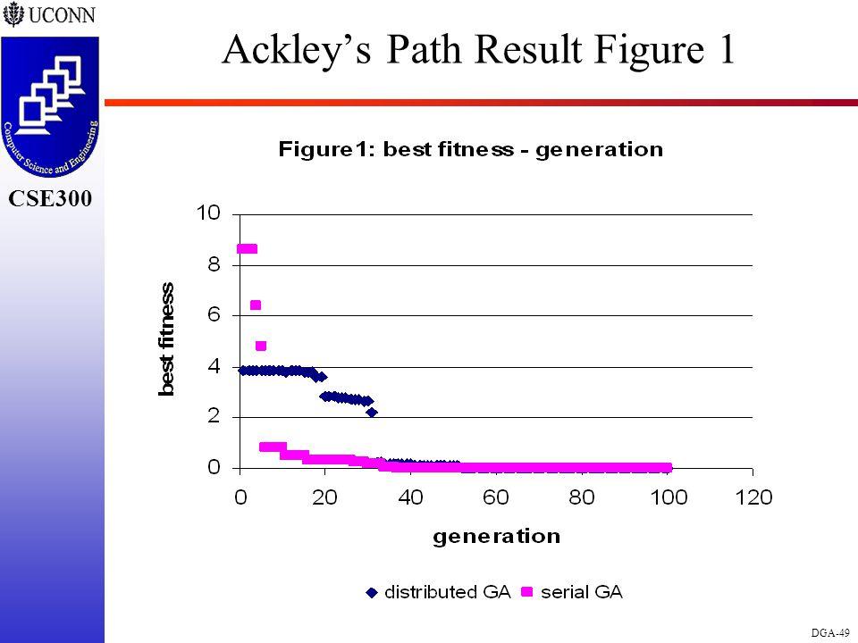 CSE298 CSE300 DGA-49 CSE300 Ackley's Path Result Figure 1