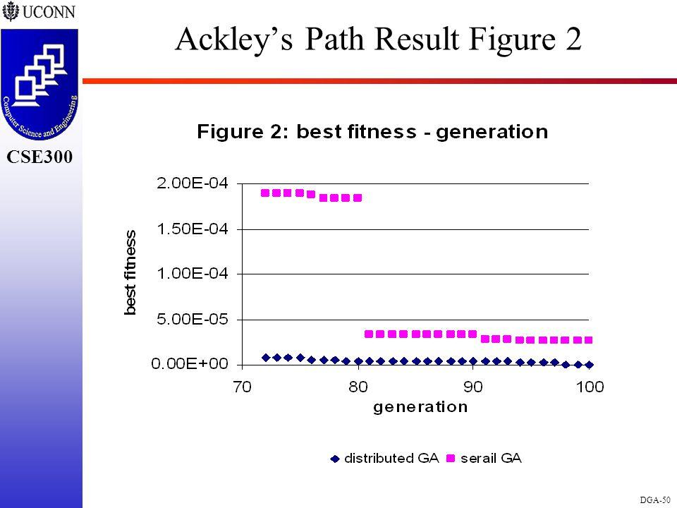 CSE298 CSE300 DGA-50 CSE300 Ackley's Path Result Figure 2