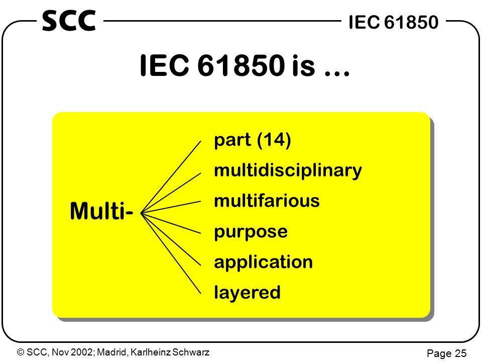 © SCC, Nov 2002; Madrid, Karlheinz Schwarz Page 25 IEC 61850 SCC IEC 61850 is...