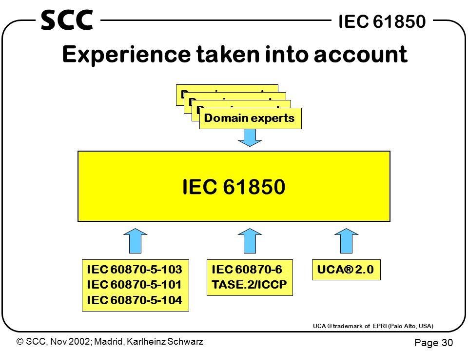 © SCC, Nov 2002; Madrid, Karlheinz Schwarz Page 30 IEC 61850 SCC IEC 60870-5-103 IEC 60870-5-101 IEC 60870-5-104 IEC 60870-6 TASE.2/ICCP UCA® 2.0 UCA ® trademark of EPRI (Palo Alto, USA) IEC 61850 Experience taken into account Domain experts